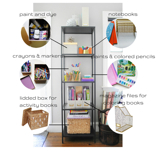 How to blend organization and styling